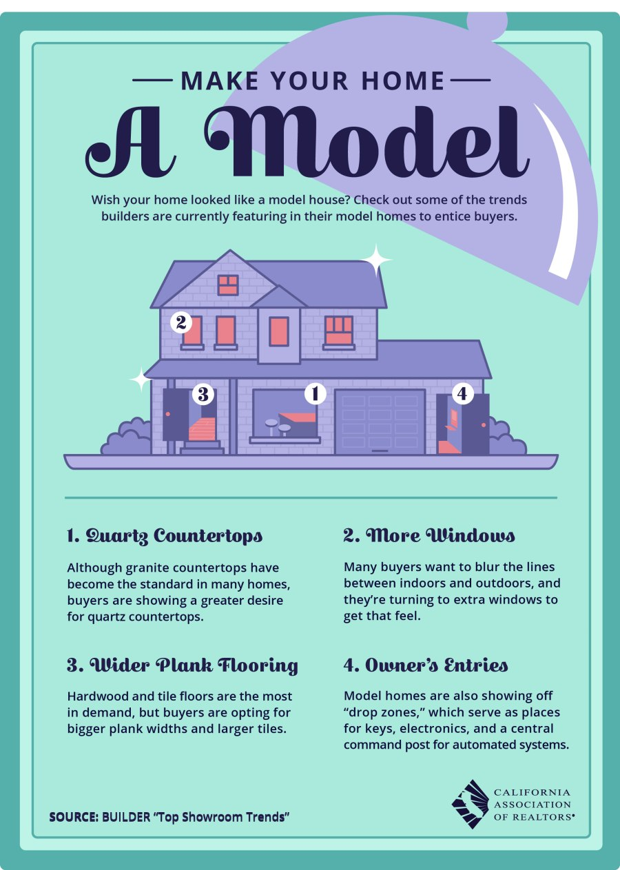 OCT-HiRes-ModelHouse_Final_300dpi_5.3