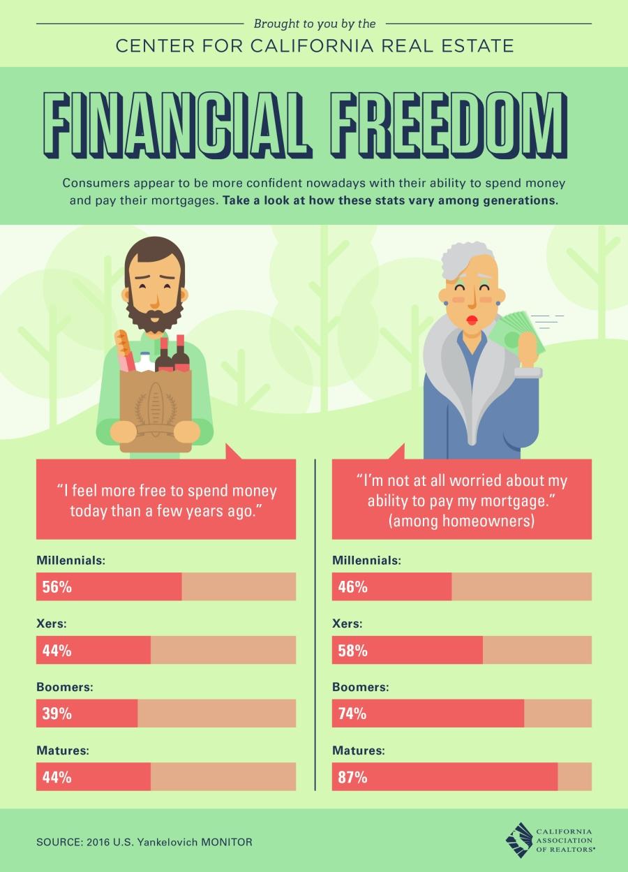 Financial_Freedom_Hi_Res