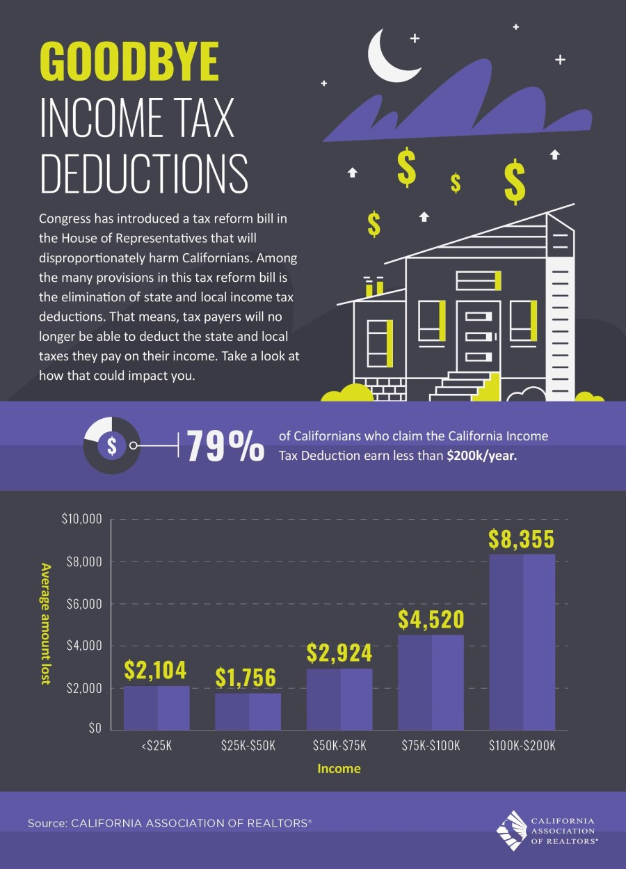 goodyetaxdeductions_HR