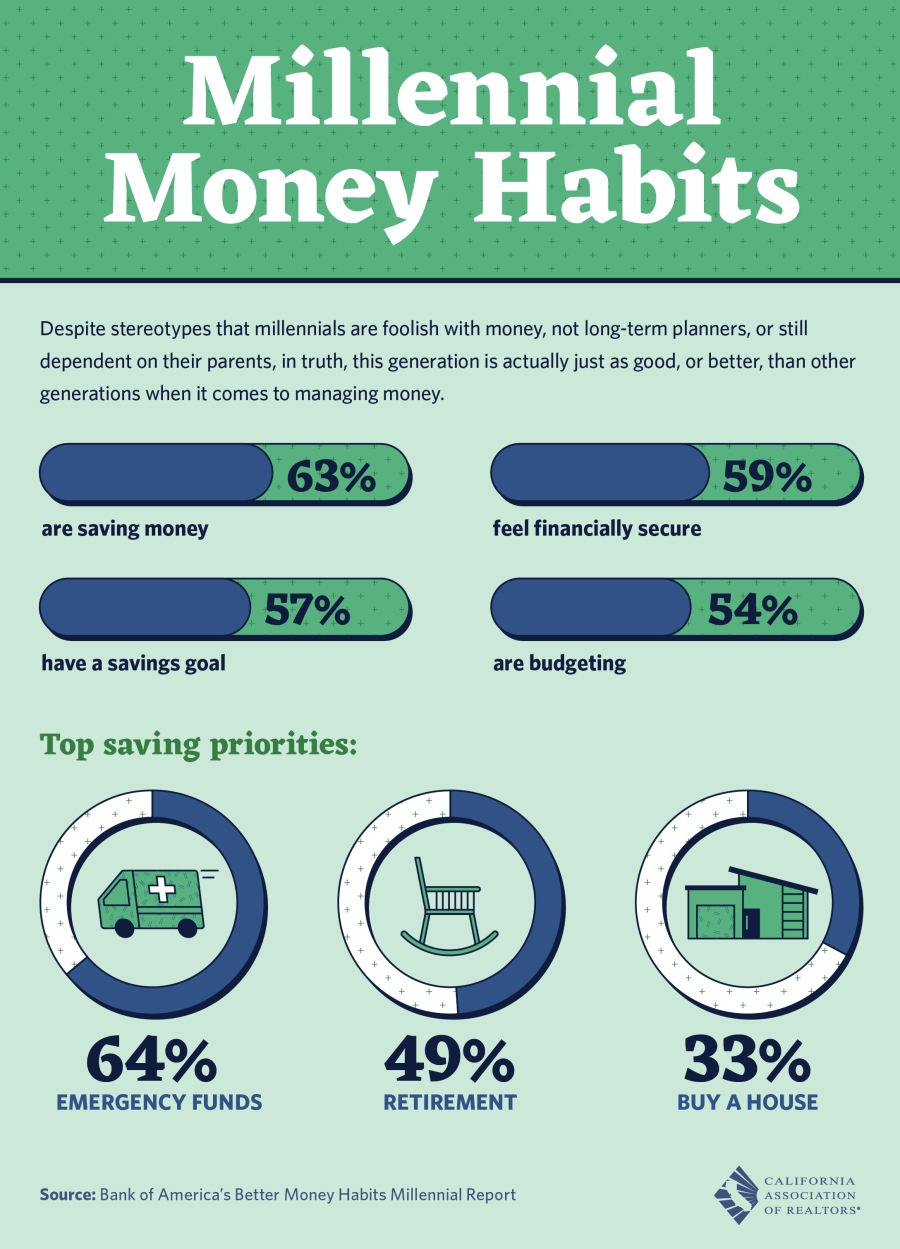 Millennial-Money-Habits-hi-res