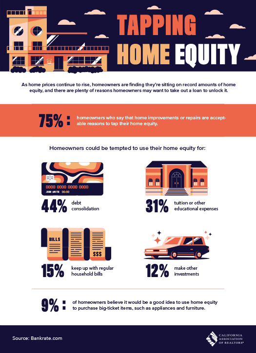 Tapping-Home-Equity-hi-res